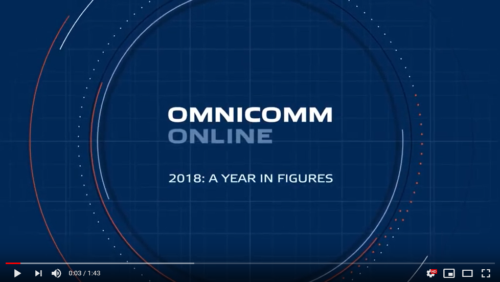 OMNICOMM Online Fleet Management Platform: 2018 in review
