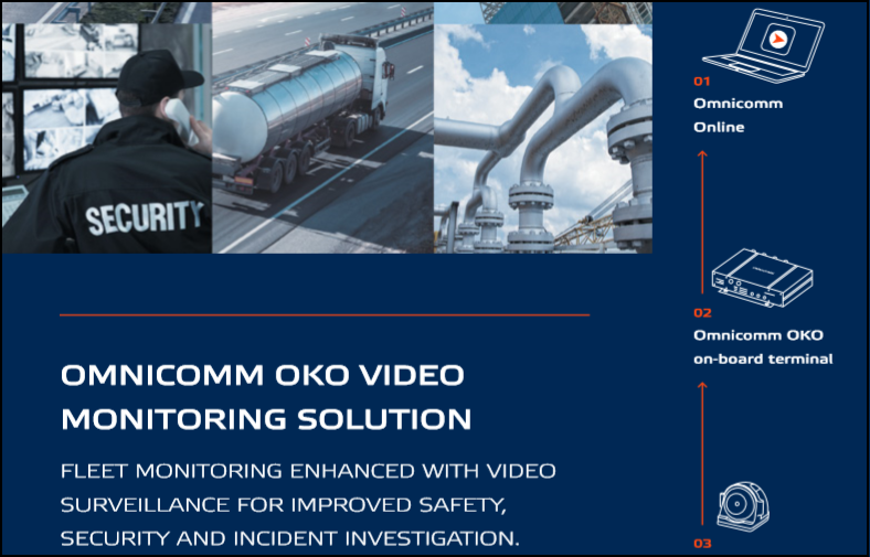 OMNICOMM OKO video monitoring solution