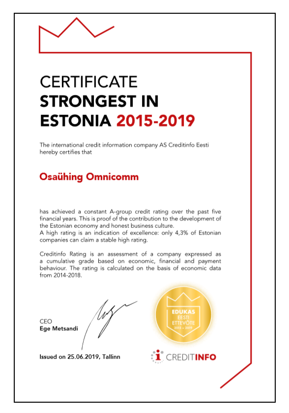 STRONGEST IN ESTONIA 2015-2019